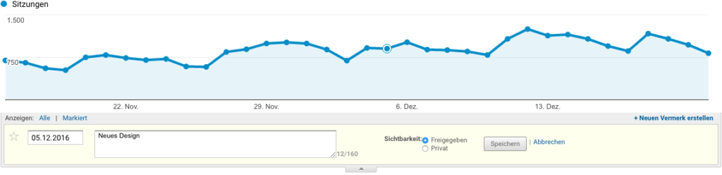 Tipps & Tricks Google Analytics
