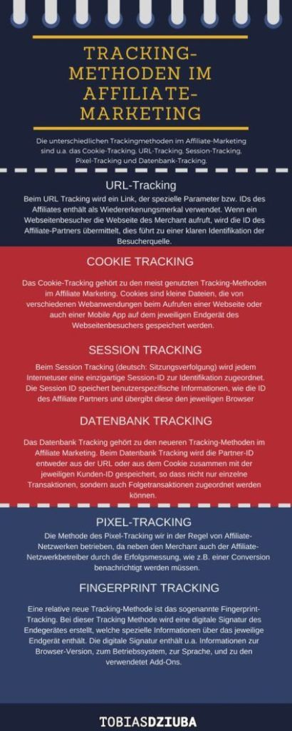 Tracking-Methoden-Affiliate-Marketing