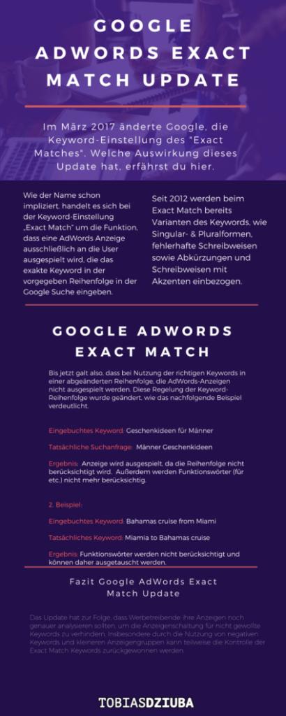 Google AdWords Exact Match