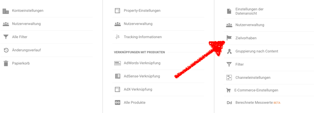 Zielvorhaben in Analytics