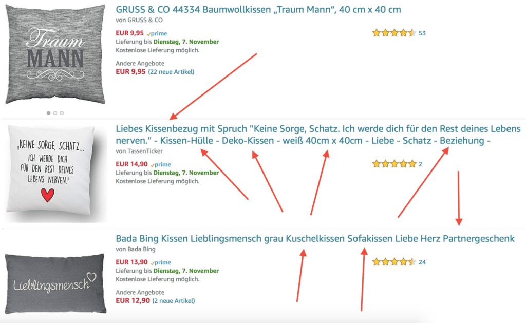 Amazon Listing optimieren