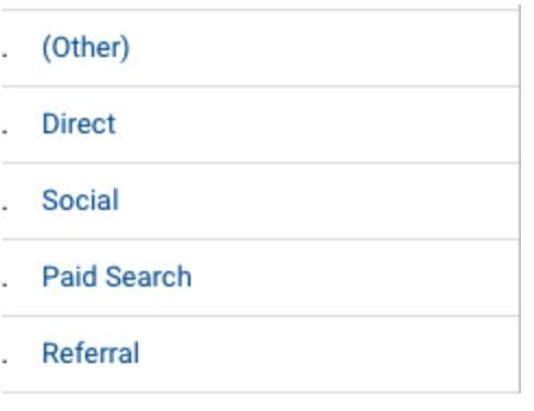 Fehler Google Analytics