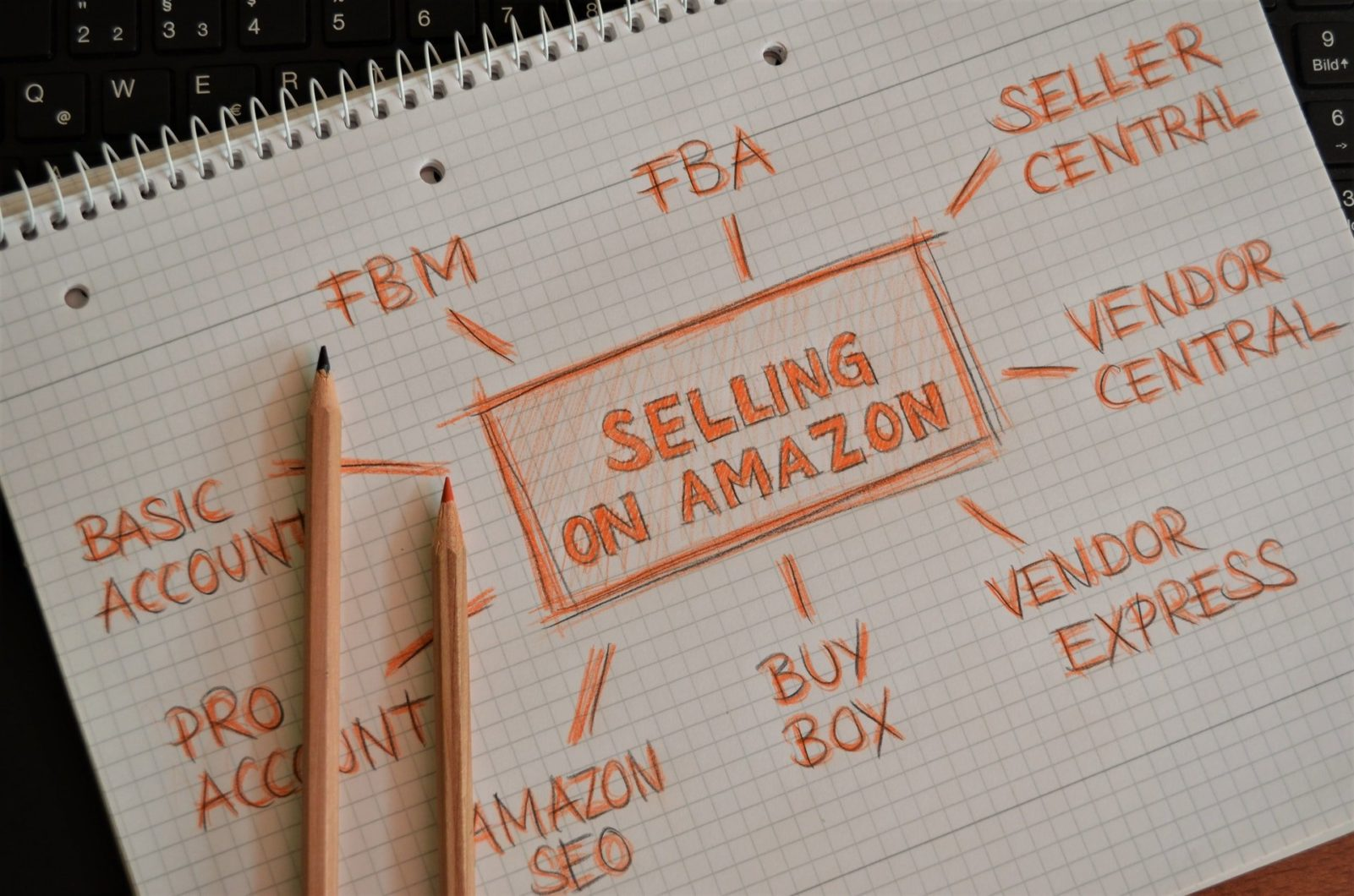 Amazon Produkte hochladen