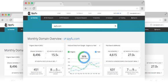 Google Ads Tools SpyFu